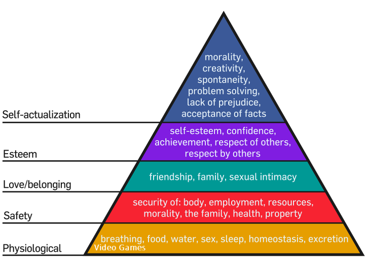 2000px-Maslow's_Hierarchy_of_Needs.svg